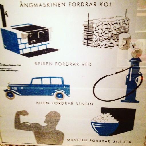 """Från när svenska staten ville få svenskarna att äta mer socker på 30-talet (det lyckades). Foto taget på Nordiska muséets utställning """"Socker""""."""